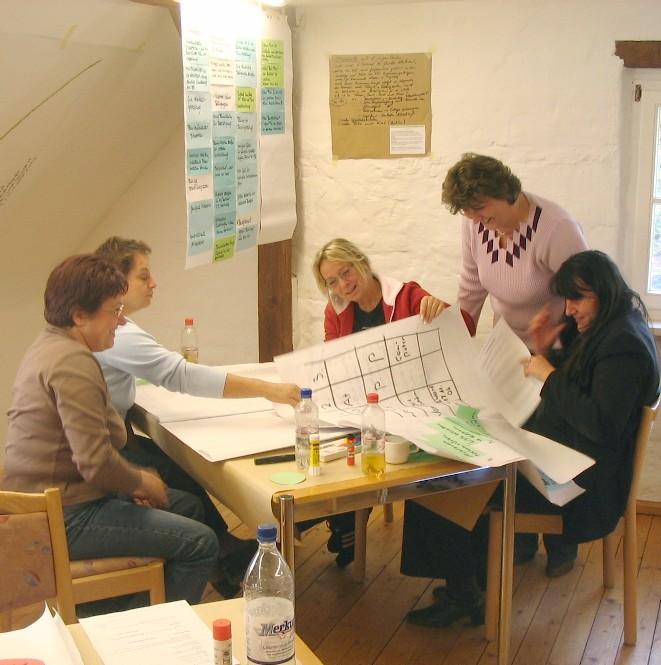 Zukunftswerkstatt in Stendal 2006
